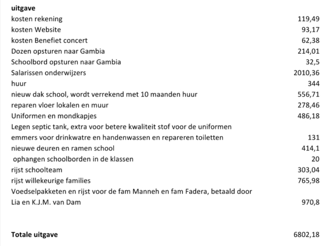 www.Gambiayodema.nl